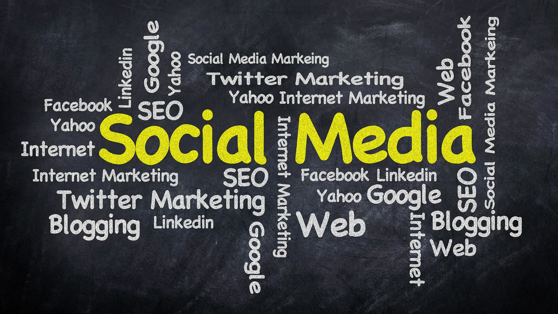 Social Media Marketing, It's all about Engagement